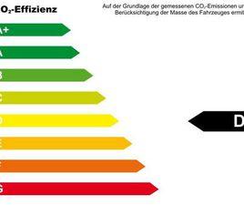 L1 FURGON KASTENWAGEN 2.0 ENERGY DCI 145 EDC
