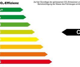 L2 DOPPELKABINE KASTENWAGEN 2.0 ENERGY DCI 170 EDC