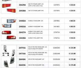 DAF SCANIA VOLVO HEADLAMPS AND TAIL LAMPS FOR SALE IN CAVAN FOR €1 ON DONEDEAL