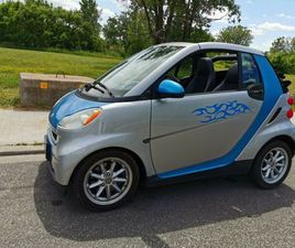 2008 SMART FORTWO PASSION | CARS & TRUCKS | WINDSOR REGION | KIJIJI